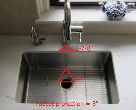 calculating the position of a kitchen faucet based on the sink