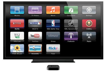 apple tv - channel selections - apple via atticmag